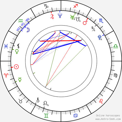Richard de Klerk tema natale, oroscopo, Richard de Klerk oroscopi gratuiti, astrologia