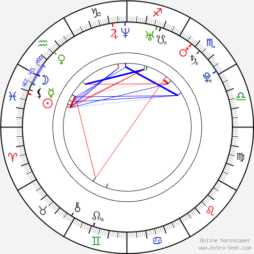 Rob Brown astro natal birth chart, Rob Brown horoscope, astrology