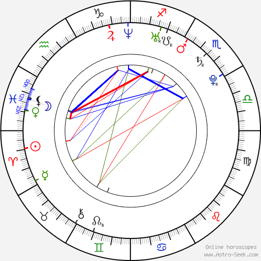 Саманта Стосур Samantha Stosur день рождения гороскоп, Samantha Stosur Натальная карта онлайн
