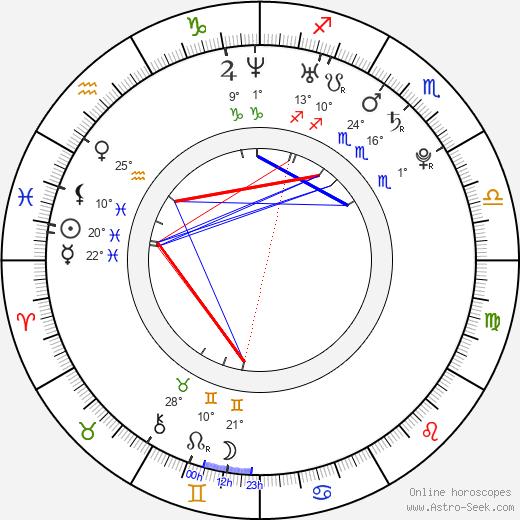 Sarah Klaren birth chart, biography, wikipedia 2020, 2021