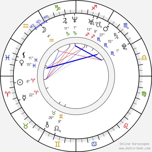 Sterling Sulieman birth chart, biography, wikipedia 2020, 2021