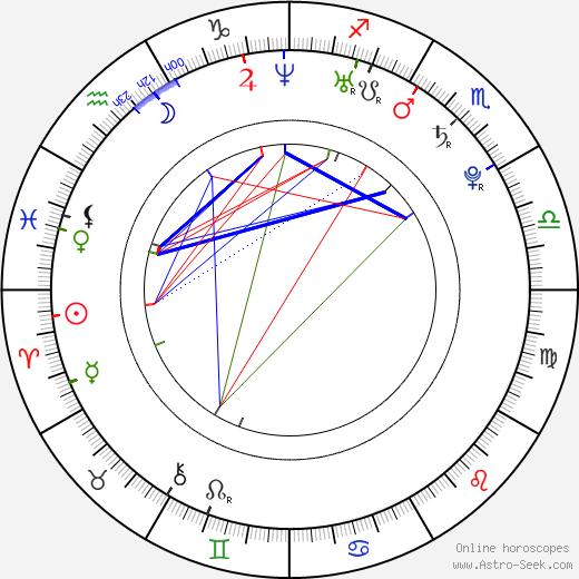 Sterling Sulieman birth chart, Sterling Sulieman astro natal horoscope, astrology
