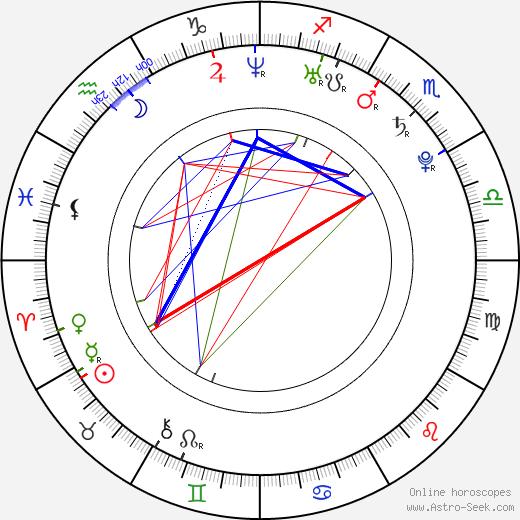 Alsana Sin birth chart, Alsana Sin astro natal horoscope, astrology