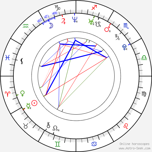 Amelle Berrabah birth chart, Amelle Berrabah astro natal horoscope, astrology