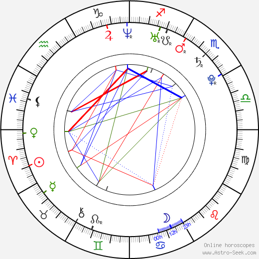 Arsher Ali день рождения гороскоп, Arsher Ali Натальная карта онлайн