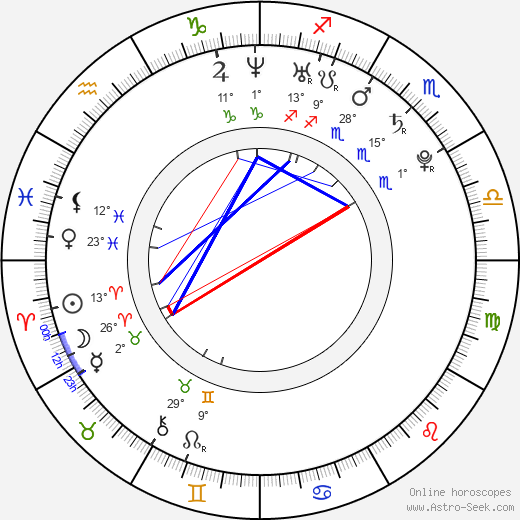 Ashley Peldon birth chart, biography, wikipedia 2018, 2019