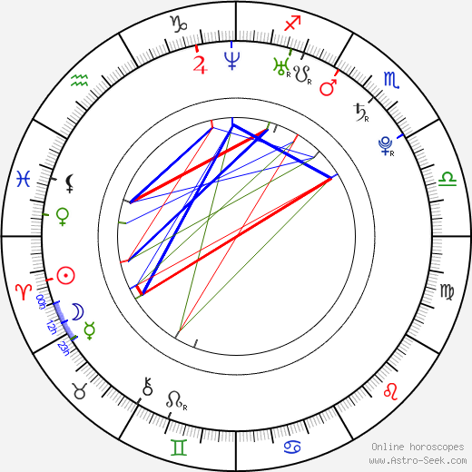 Ashley Peldon astro natal birth chart, Ashley Peldon horoscope, astrology