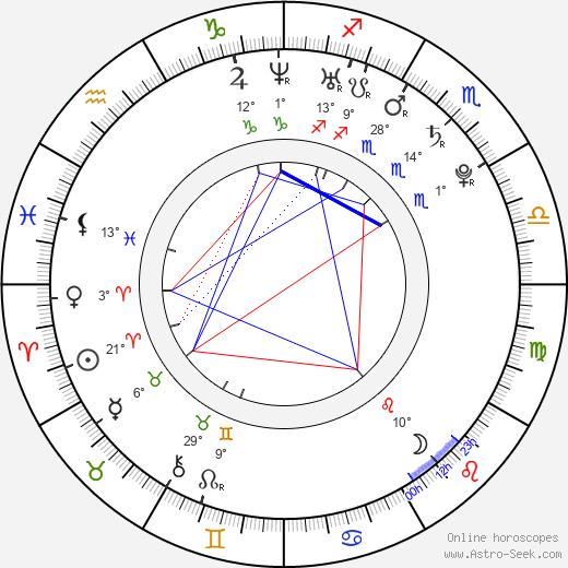 Billy Kay birth chart, biography, wikipedia 2019, 2020