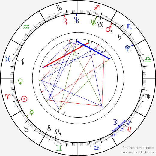 Billy Kay astro natal birth chart, Billy Kay horoscope, astrology