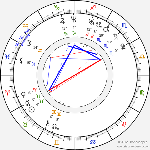 Blake Berris birth chart, biography, wikipedia 2019, 2020