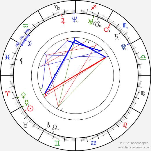 Blake Berris birth chart, Blake Berris astro natal horoscope, astrology