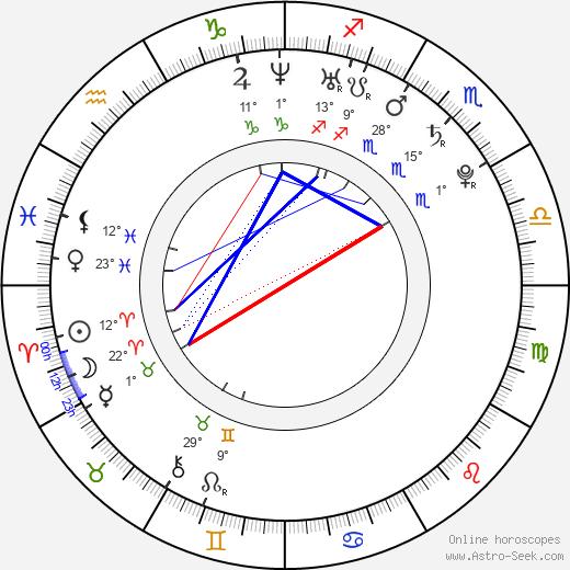 Christopher-Lee dos Santos birth chart, biography, wikipedia 2018, 2019