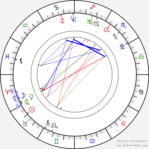 Daniel Girardi birth chart, Daniel Girardi astro natal horoscope, astrology