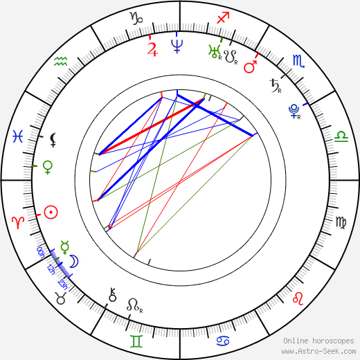 David Stránský день рождения гороскоп, David Stránský Натальная карта онлайн