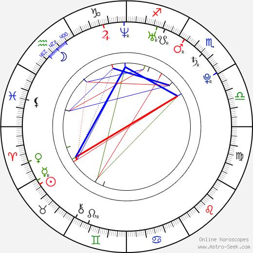 Doren Fein tema natale, oroscopo, Doren Fein oroscopi gratuiti, astrologia