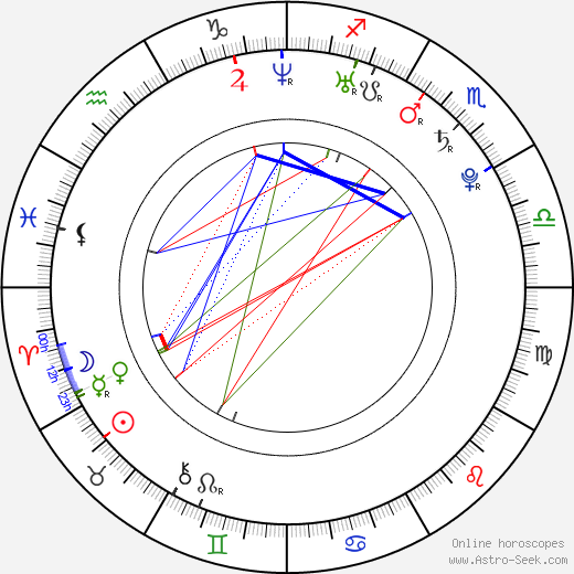 Firass Dirani astro natal birth chart, Firass Dirani horoscope, astrology