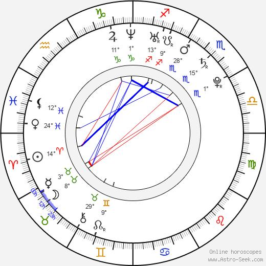 Joshua Safdie birth chart, biography, wikipedia 2020, 2021