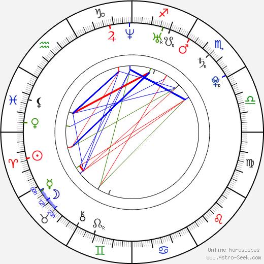 Joshua Safdie birth chart, Joshua Safdie astro natal horoscope, astrology