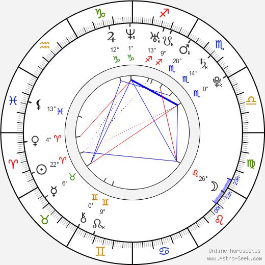Kelli Garner birth chart, biography, wikipedia 2019, 2020