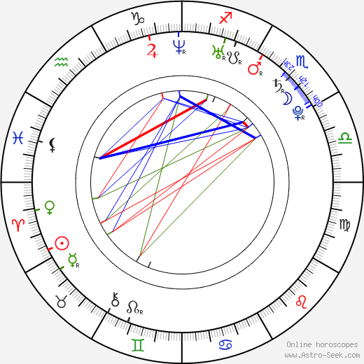 Kerron Stewart birth chart, Kerron Stewart astro natal horoscope, astrology
