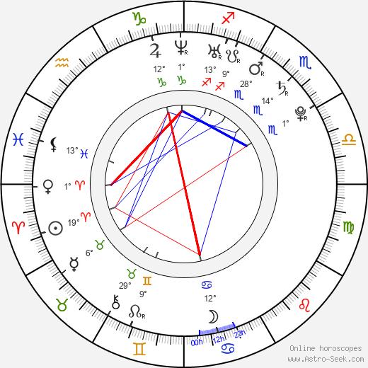 Kirsten Storms birth chart, biography, wikipedia 2018, 2019