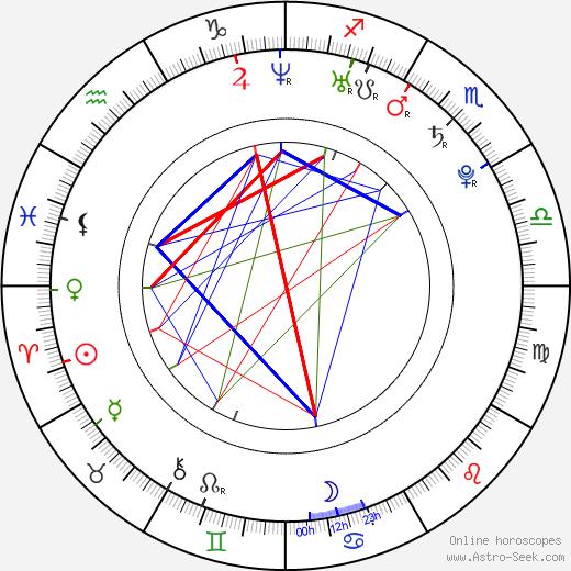 Kirsten Storms astro natal birth chart, Kirsten Storms horoscope, astrology