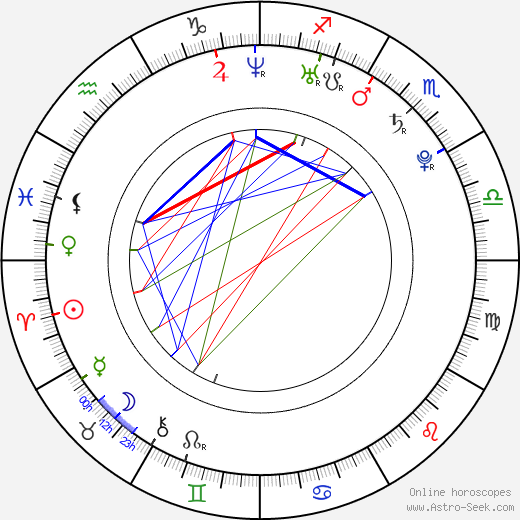 Ľubo Bukový день рождения гороскоп, Ľubo Bukový Натальная карта онлайн