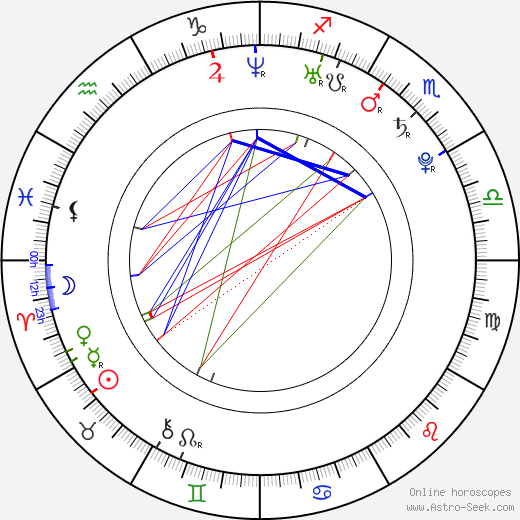 Lucie-Anne Blazek astro natal birth chart, Lucie-Anne Blazek horoscope, astrology