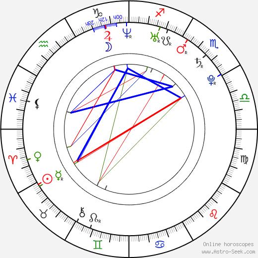 Marie-Ernestine Worch tema natale, oroscopo, Marie-Ernestine Worch oroscopi gratuiti, astrologia