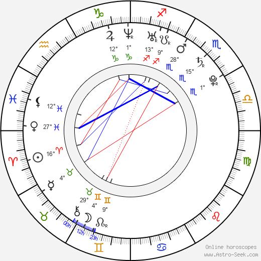 Marshall Allman birth chart, biography, wikipedia 2019, 2020