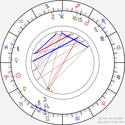 Marshall Allman astro natal birth chart, Marshall Allman horoscope, astrology