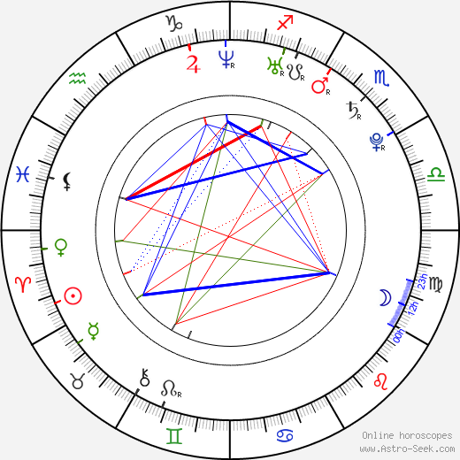Monika Fojtová день рождения гороскоп, Monika Fojtová Натальная карта онлайн