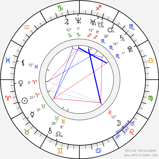 Natasha Melnick birth chart, biography, wikipedia 2018, 2019