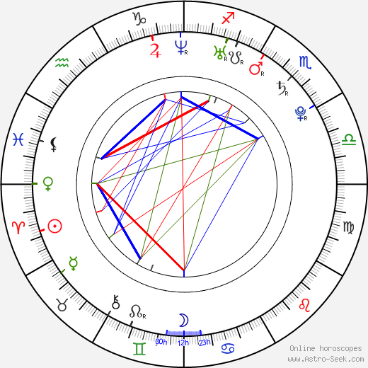 Norman D. Golden II birth chart, Norman D. Golden II astro natal horoscope, astrology