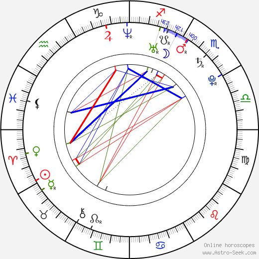 Ondřej Němec tema natale, oroscopo, Ondřej Němec oroscopi gratuiti, astrologia