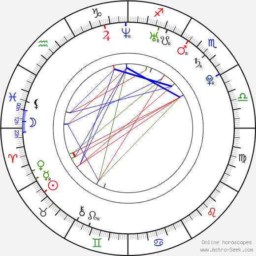 Патрик Стамп Patrick Stump день рождения гороскоп, Patrick Stump Натальная карта онлайн