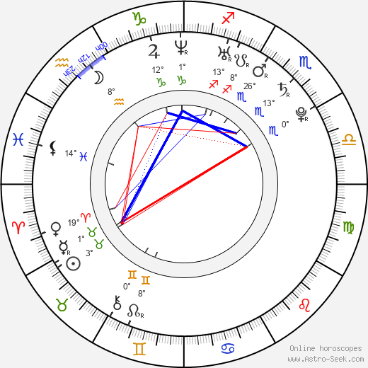 Peter Halpin birth chart, biography, wikipedia 2019, 2020