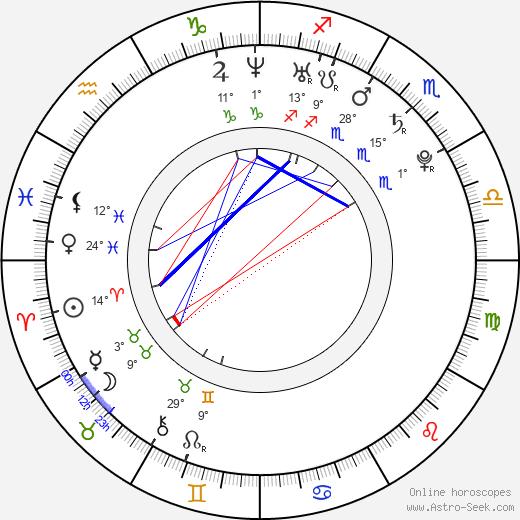 Rebekah Kennedy birth chart, biography, wikipedia 2020, 2021