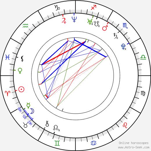 Rebekah Kennedy birth chart, Rebekah Kennedy astro natal horoscope, astrology