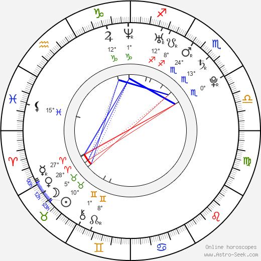Shawn Daivari birth chart, biography, wikipedia 2020, 2021
