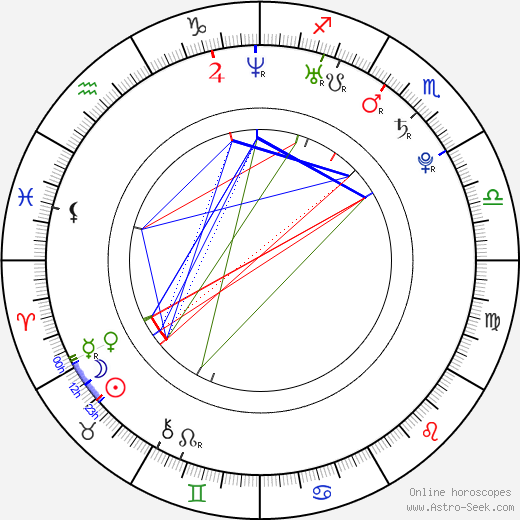 Shawn Daivari birth chart, Shawn Daivari astro natal horoscope, astrology