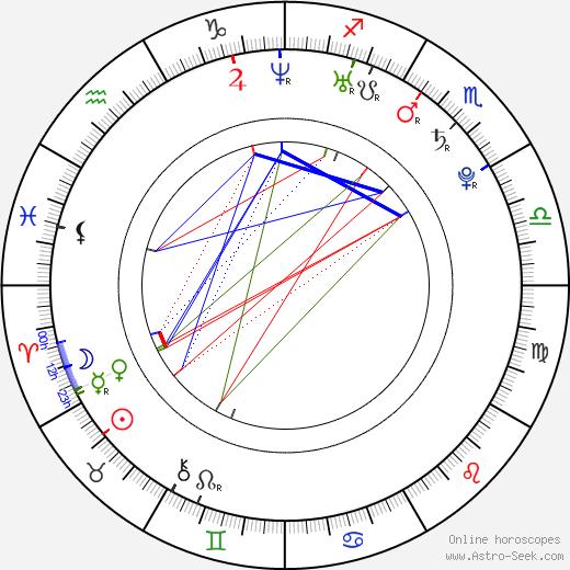 Stephanie Leon astro natal birth chart, Stephanie Leon horoscope, astrology