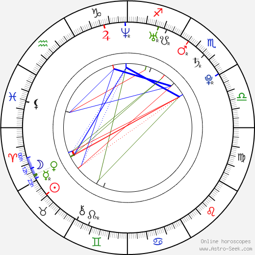 Taylor Cole astro natal birth chart, Taylor Cole horoscope, astrology