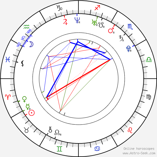 Tyson Ritter birth chart, Tyson Ritter astro natal horoscope, astrology