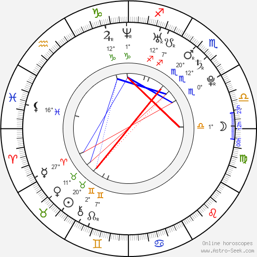 Andrés Iniesta birth chart, biography, wikipedia 2018, 2019