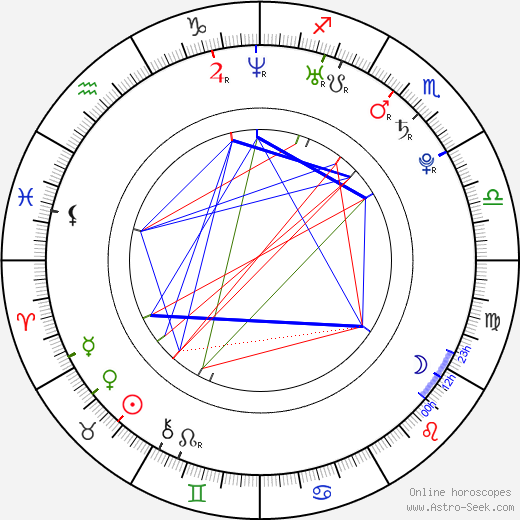 Ayaka Hirahara birth chart, Ayaka Hirahara astro natal horoscope, astrology