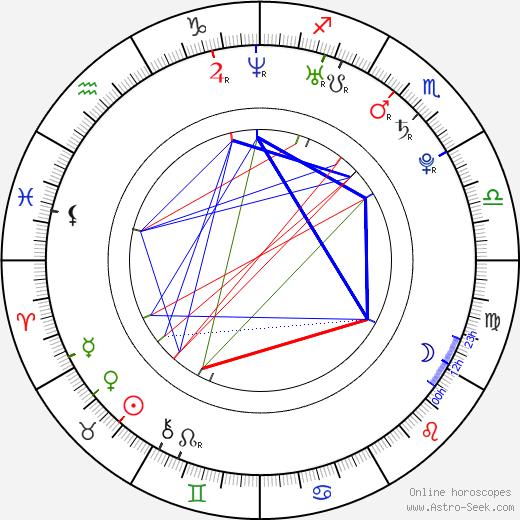 Brett Delport день рождения гороскоп, Brett Delport Натальная карта онлайн