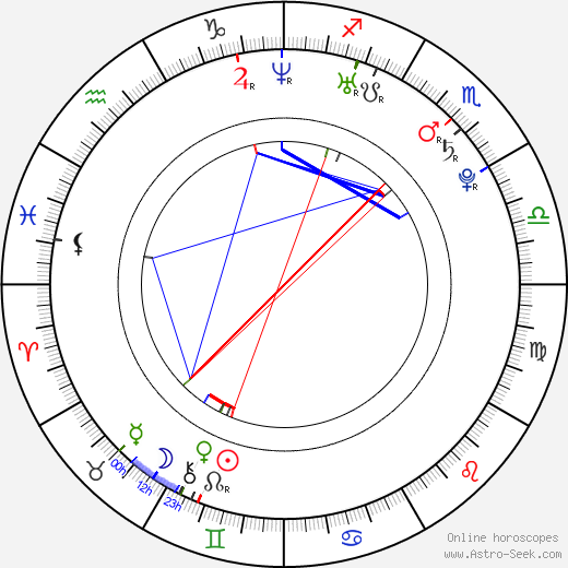 Carmelo Anthony astro natal birth chart, Carmelo Anthony horoscope, astrology