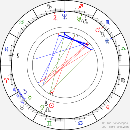 Darin Brooks tema natale, oroscopo, Darin Brooks oroscopi gratuiti, astrologia