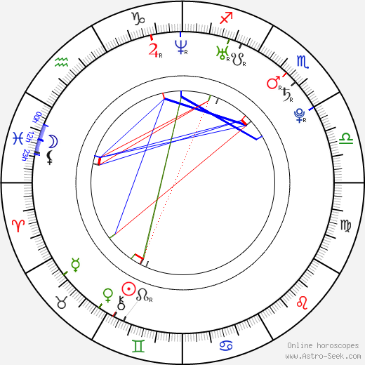 David Schlachtenhaufen astro natal birth chart, David Schlachtenhaufen horoscope, astrology
